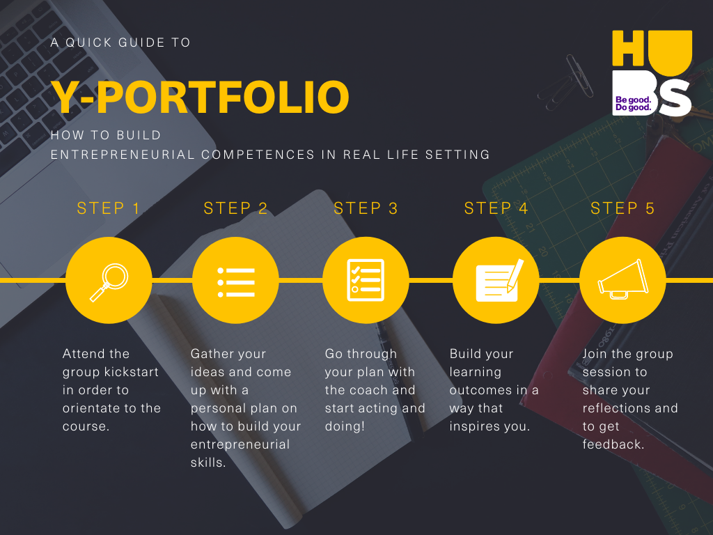 Y-portfolio process steps: 1. Kick start 2. Create plan 3. Go through your plan and start execution 4. Build your learning outcomes 5. Join the reflection session
